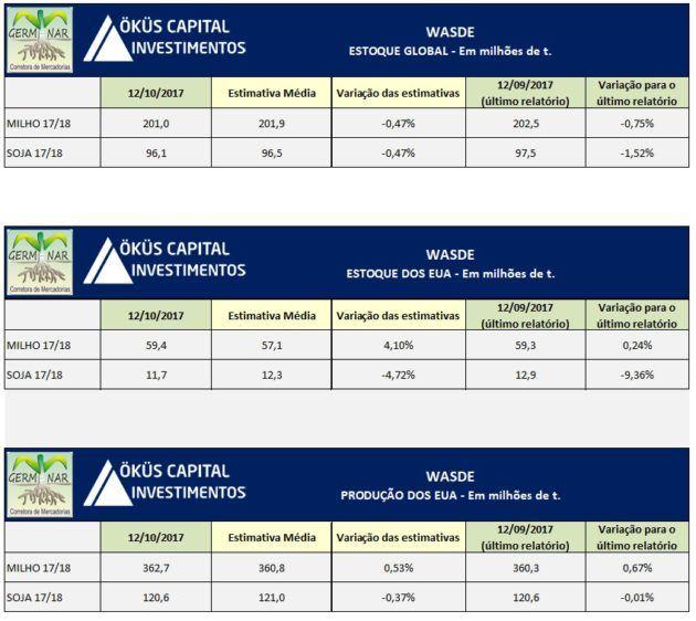Relatorio mercados internacionais